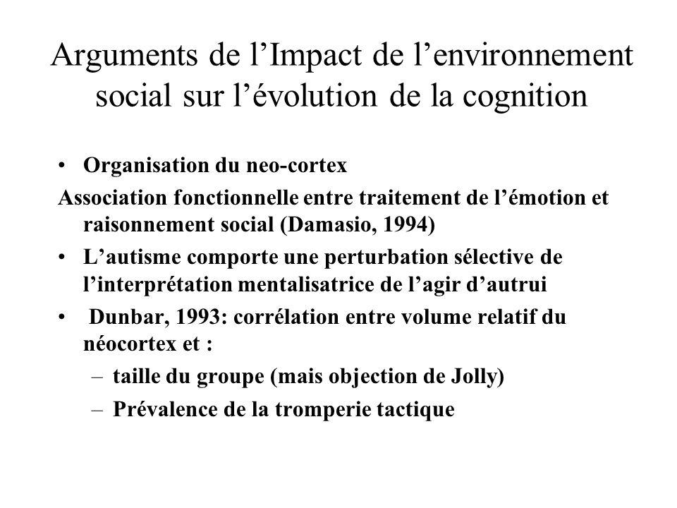 Arguments de lImpact de lenvironnement social sur lévolution de la cognition Organisation du neo-cortex Association fonctionnelle entre traitement de