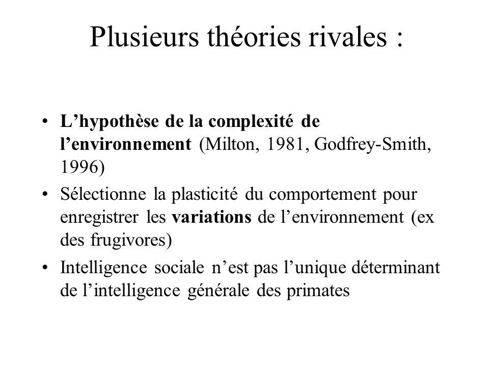 Plusieurs théories rivales : Lhypothèse de la complexité de lenvironnement (Milton, 1981, Godfrey-Smith, 1996) Sélectionne la plasticité du comporteme