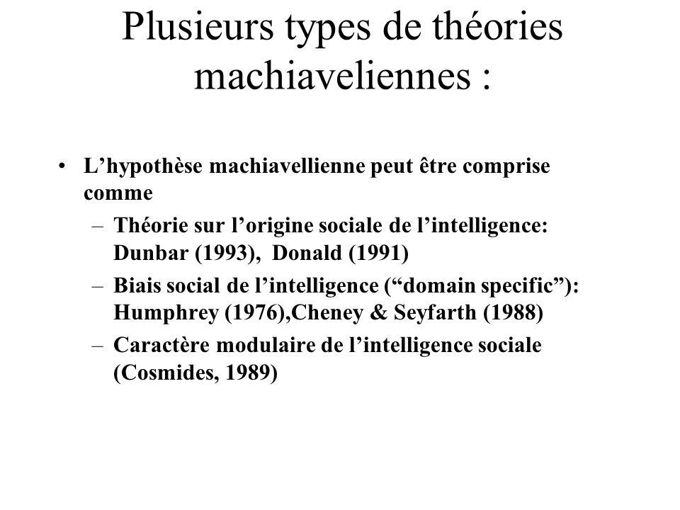 Plusieurs types de théories machiaveliennes : Lhypothèse machiavellienne peut être comprise comme –Théorie sur lorigine sociale de lintelligence: Dunb
