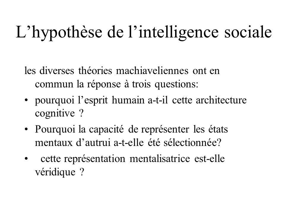 Lhypothèse de lintelligence sociale les diverses théories machiaveliennes ont en commun la réponse à trois questions: pourquoi lesprit humain a-t-il c
