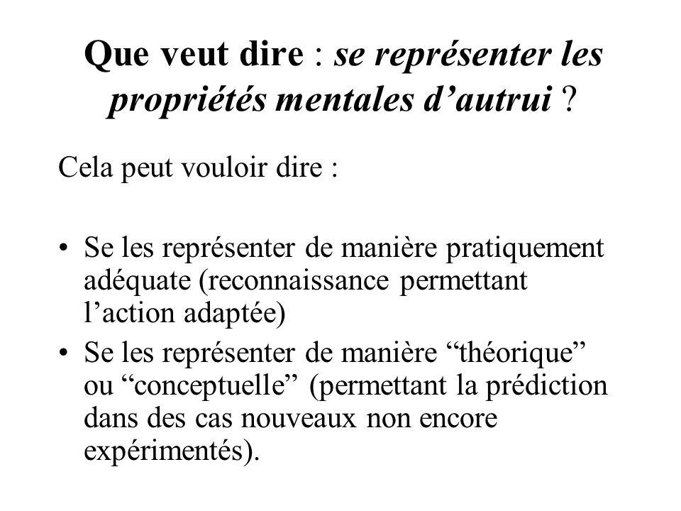 Que veut dire : se représenter les propriétés mentales dautrui ? Cela peut vouloir dire : Se les représenter de manière pratiquement adéquate (reconna