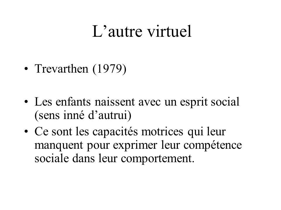 Lautre virtuel Trevarthen (1979) Les enfants naissent avec un esprit social (sens inné dautrui) Ce sont les capacités motrices qui leur manquent pour