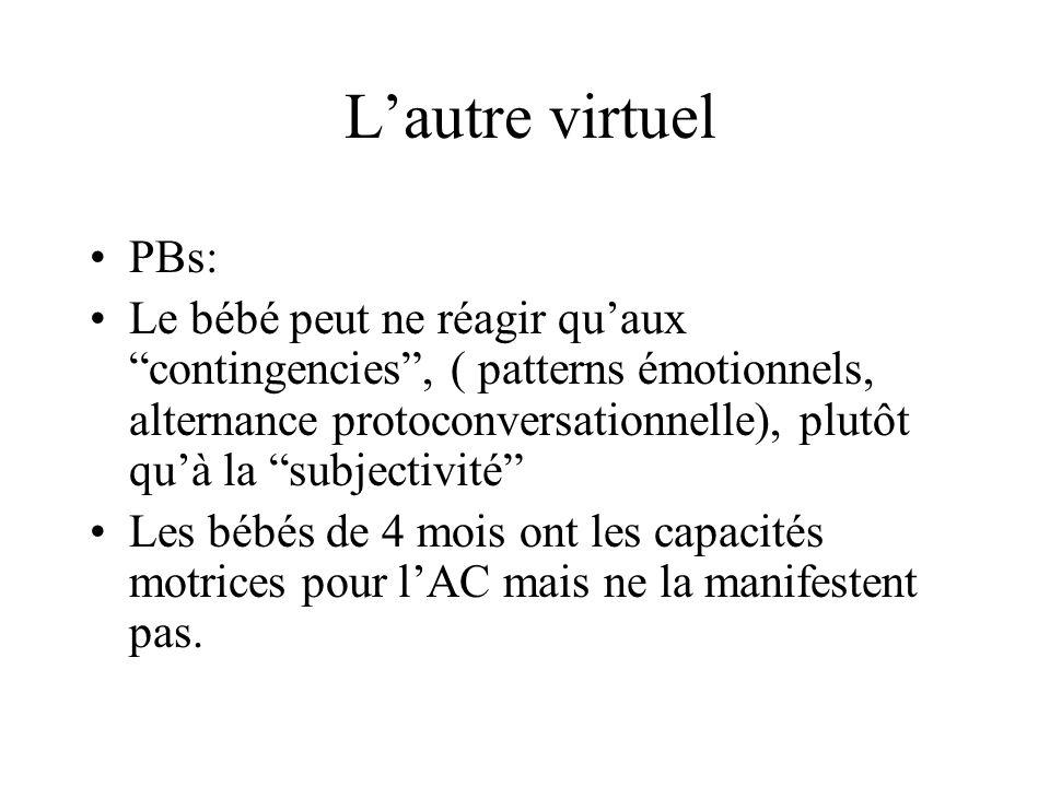 Lautre virtuel PBs: Le bébé peut ne réagir quaux contingencies, ( patterns émotionnels, alternance protoconversationnelle), plutôt quà la subjectivité