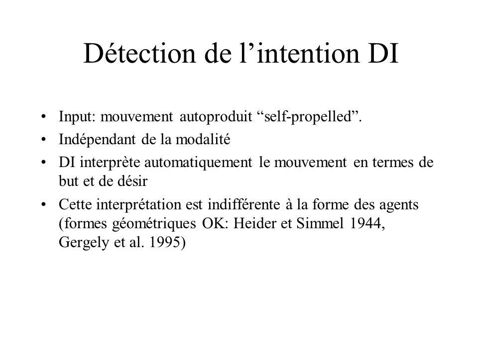 Détection de lintention DI Input: mouvement autoproduit self-propelled. Indépendant de la modalité DI interprète automatiquement le mouvement en terme