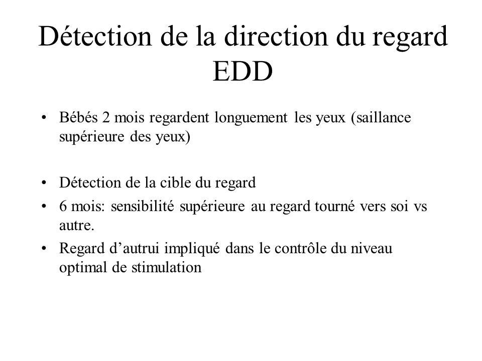 Détection de la direction du regard EDD Bébés 2 mois regardent longuement les yeux (saillance supérieure des yeux) Détection de la cible du regard 6 m