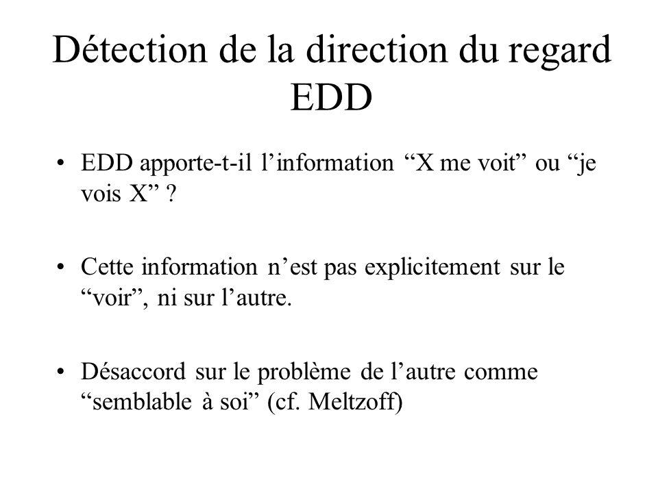 Détection de la direction du regard EDD EDD apporte-t-il linformation X me voit ou je vois X ? Cette information nest pas explicitement sur le voir, n