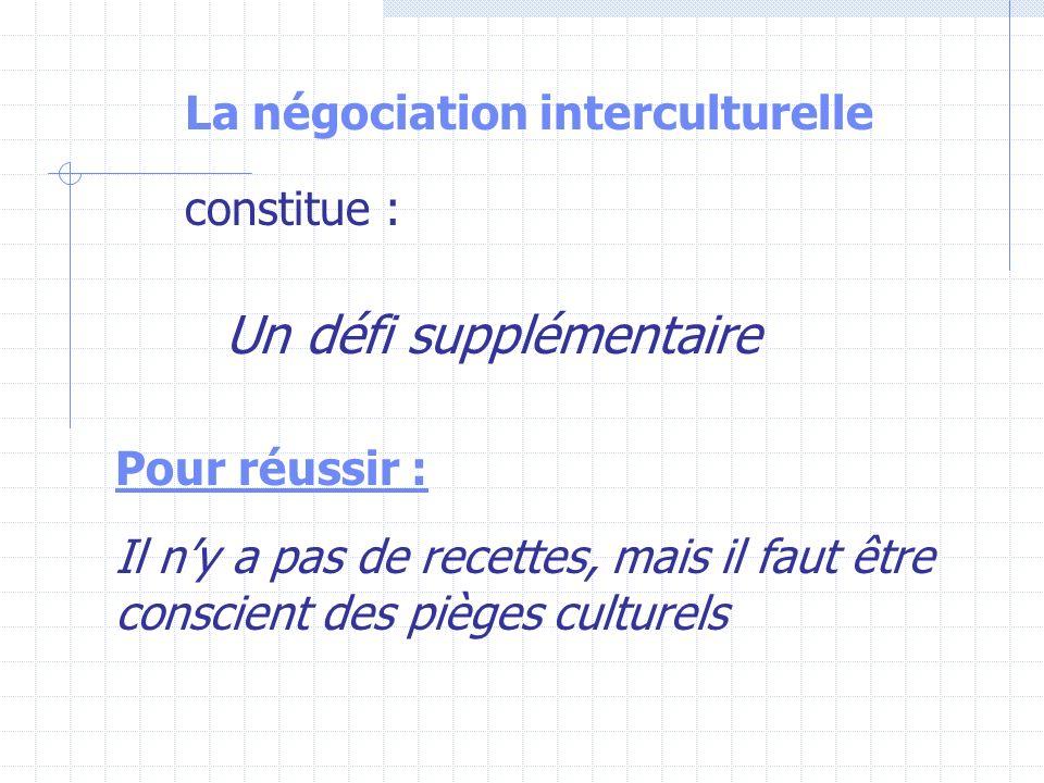 La négociation interculturelle Un défi supplémentaire Pour réussir : Il ny a pas de recettes, mais il faut être conscient des pièges culturels constit