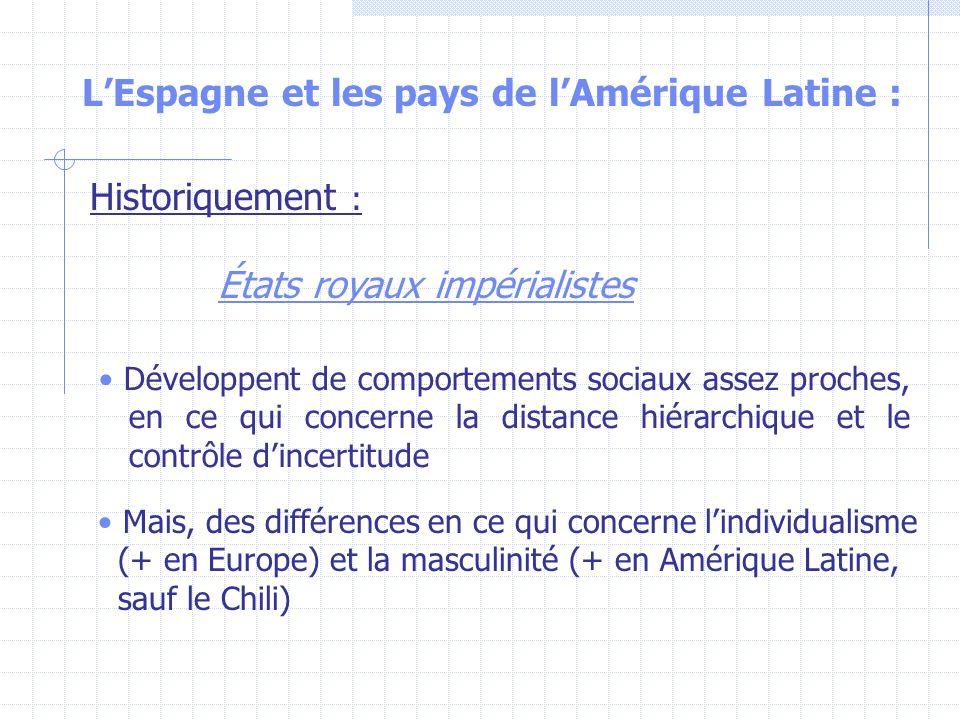 LEspagne et les pays de lAmérique Latine : Historiquement : États royaux impérialistes Développent de comportements sociaux assez proches, en ce qui c