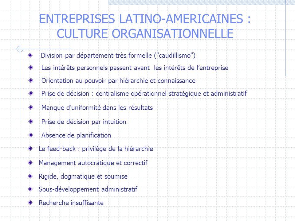 ENTREPRISES LATINO-AMERICAINES : CULTURE ORGANISATIONNELLE Division par département très formelle (