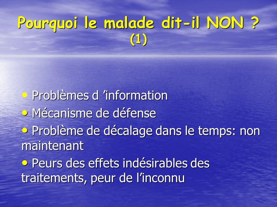 Pourquoi le malade dit-il NON ? (1) Problèmes d information Problèmes d information Mécanisme de défense Mécanisme de défense Problème de décalage dan