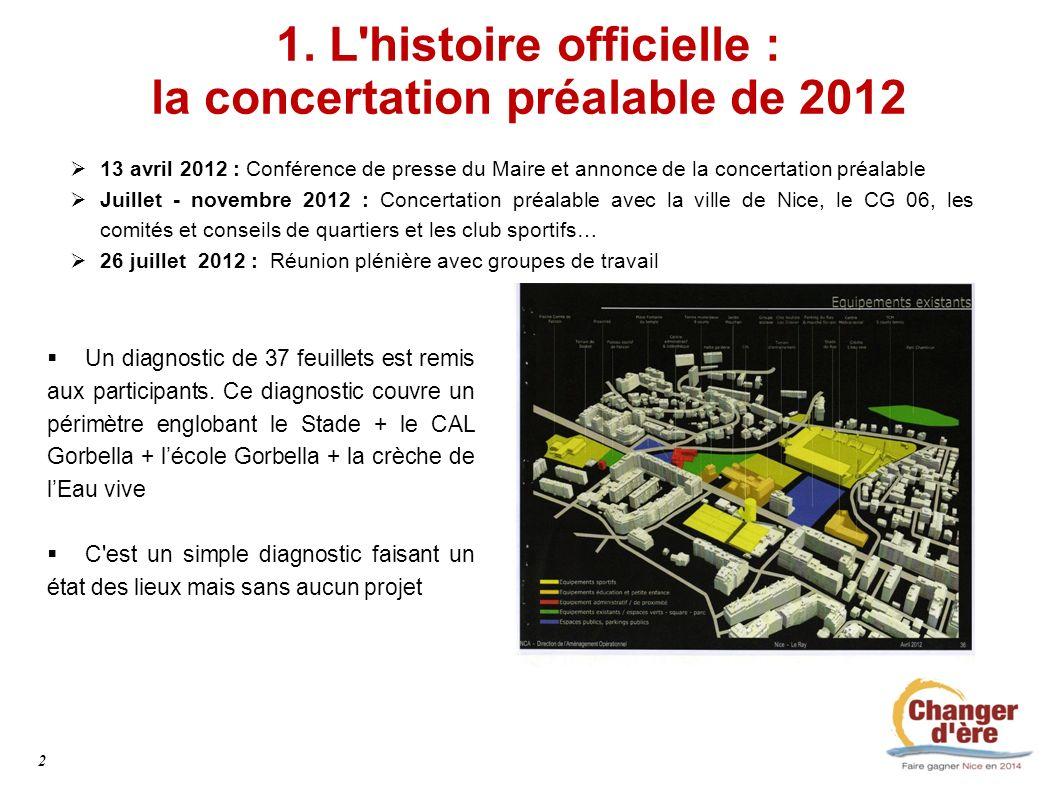 1. L'histoire officielle : la concertation préalable de 2012 13 avril 2012 : Conférence de presse du Maire et annonce de la concertation préalable Jui