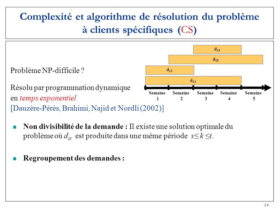 14 Complexité et algorithme de résolution du problème à clients spécifiques (CS) Semaine 1 Semaine 2 Semaine 3 Semaine 4 Semaine 5 d 14 d 34 d 12 d 25