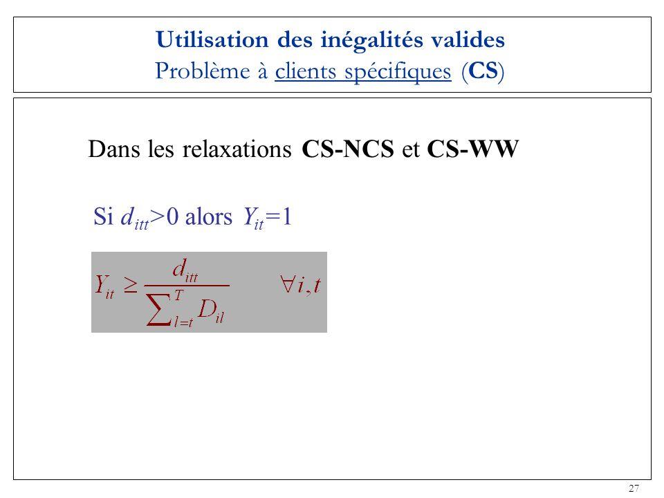 27 Utilisation des inégalités valides Problème à clients spécifiques (CS) Dans les relaxations CS-NCS et CS-WW Si d itt >0 alors Y it =1
