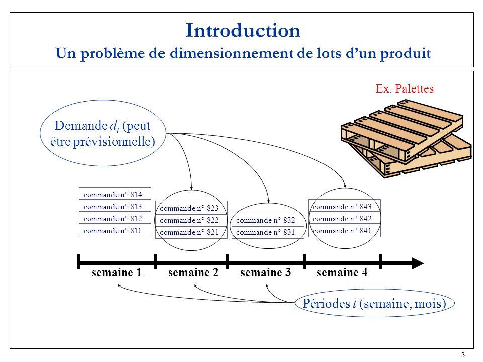 3 Introduction Un problème de dimensionnement de lots dun produit commande n° 814 commande n° 813 commande n° 812 commande n° 811 commande n° 823 comm