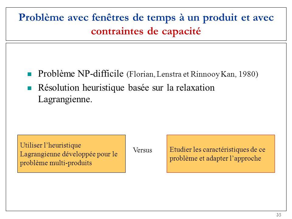 35 Problème avec fenêtres de temps à un produit et avec contraintes de capacité Problème NP-difficile (Florian, Lenstra et Rinnooy Kan, 1980) Résoluti