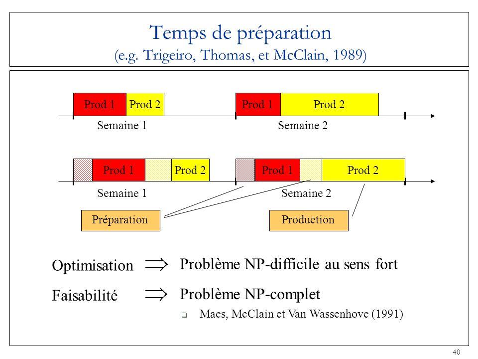 40 Temps de préparation (e.g. Trigeiro, Thomas, et McClain, 1989) Semaine 1Semaine 2 Prod 1Prod 2Prod 1Prod 2 Semaine 1Semaine 2 Prod 1Prod 2Prod 1Pro