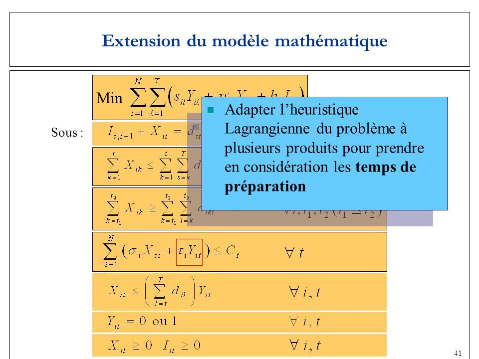 41 Sous : Extension du modèle mathématique Min 41 Adapter lheuristique Lagrangienne du problème à plusieurs produits pour prendre en considération les