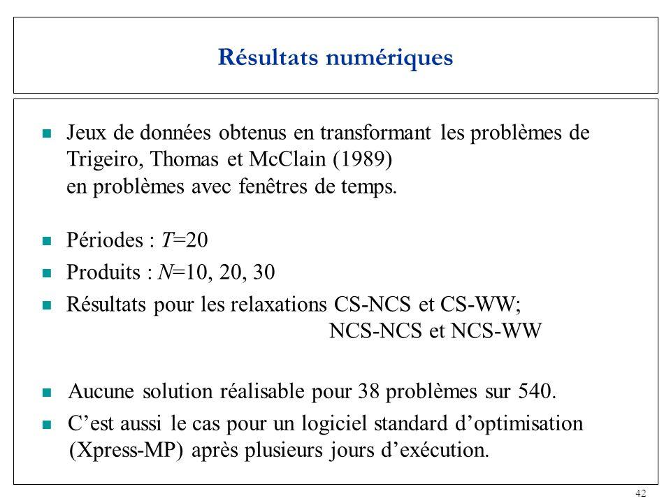 42 Résultats numériques Jeux de données obtenus en transformant les problèmes de Trigeiro, Thomas et McClain (1989) en problèmes avec fenêtres de temp