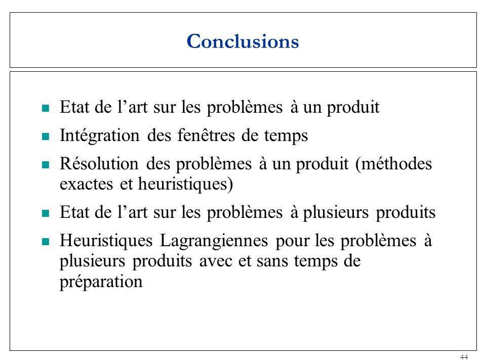 44 Conclusions Etat de lart sur les problèmes à un produit Intégration des fenêtres de temps Résolution des problèmes à un produit (méthodes exactes e