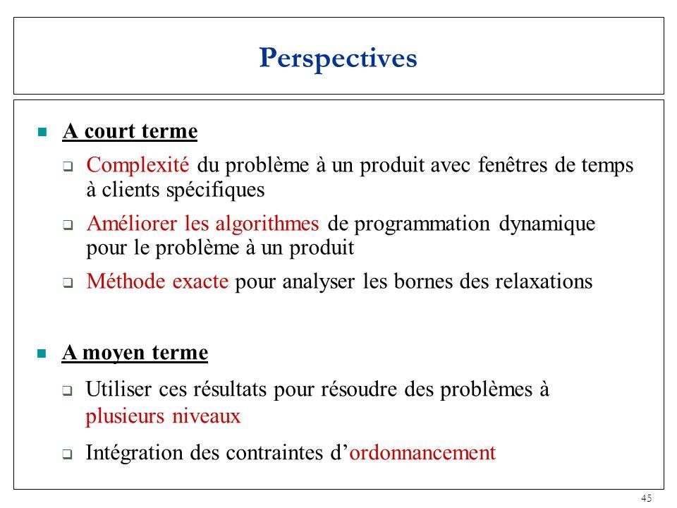 45 Perspectives A court terme Complexité du problème à un produit avec fenêtres de temps à clients spécifiques Améliorer les algorithmes de programmat