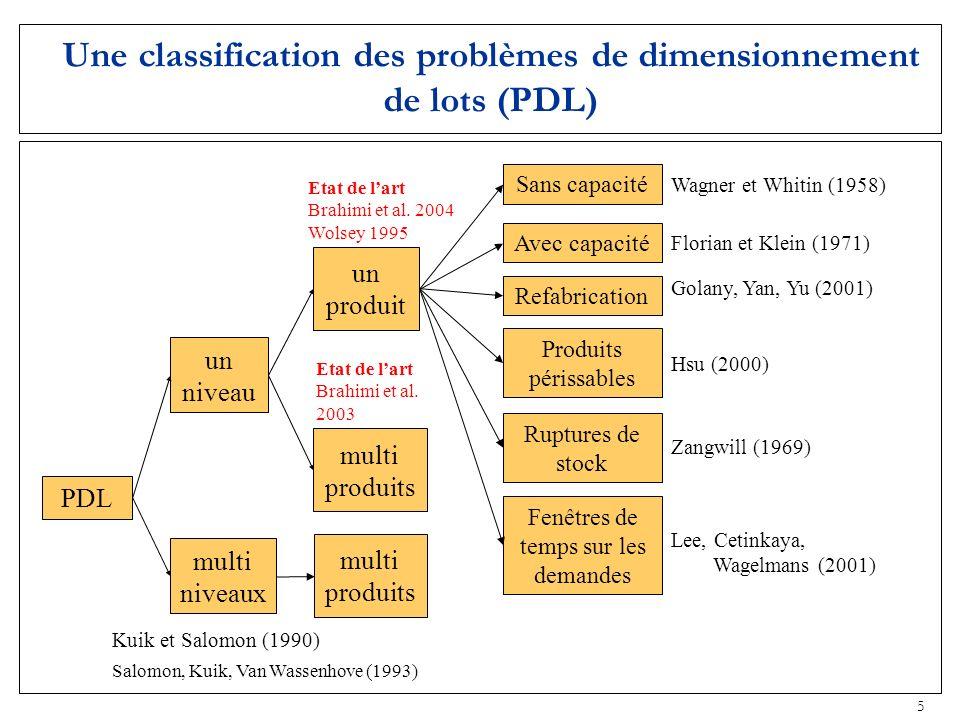 5 Une classification des problèmes de dimensionnement de lots (PDL) PDL un niveau multi niveaux un produit multi produits Ruptures de stock Produits p