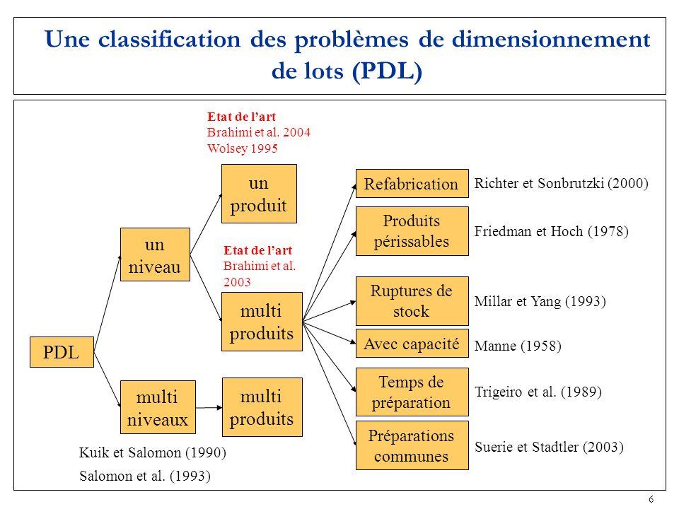 6 Une classification des problèmes de dimensionnement de lots (PDL) PDL un niveau multi niveaux un produit multi produits Ruptures de stock Produits p