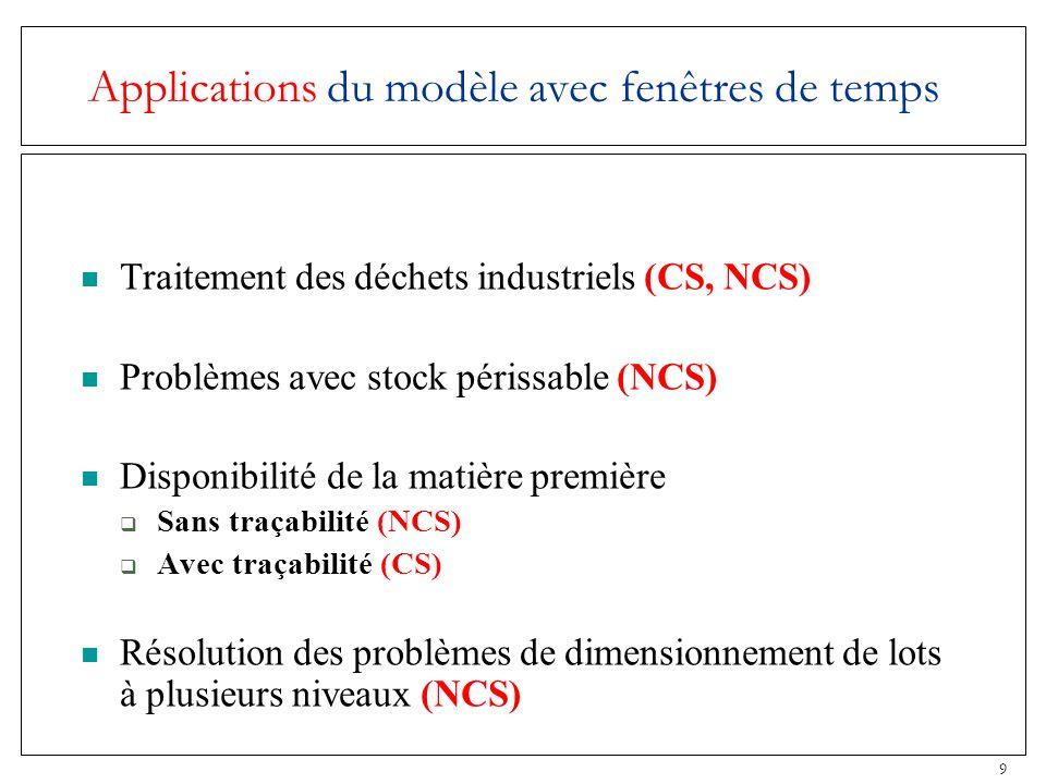 9 Applications du modèle avec fenêtres de temps Traitement des déchets industriels (CS, NCS) Problèmes avec stock périssable (NCS) Disponibilité de la