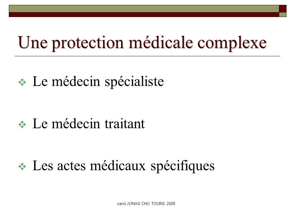 carol JONAS CHU TOURS 2008 Une protection médicale complexe Le médecin spécialiste Le médecin traitant Les actes médicaux spécifiques