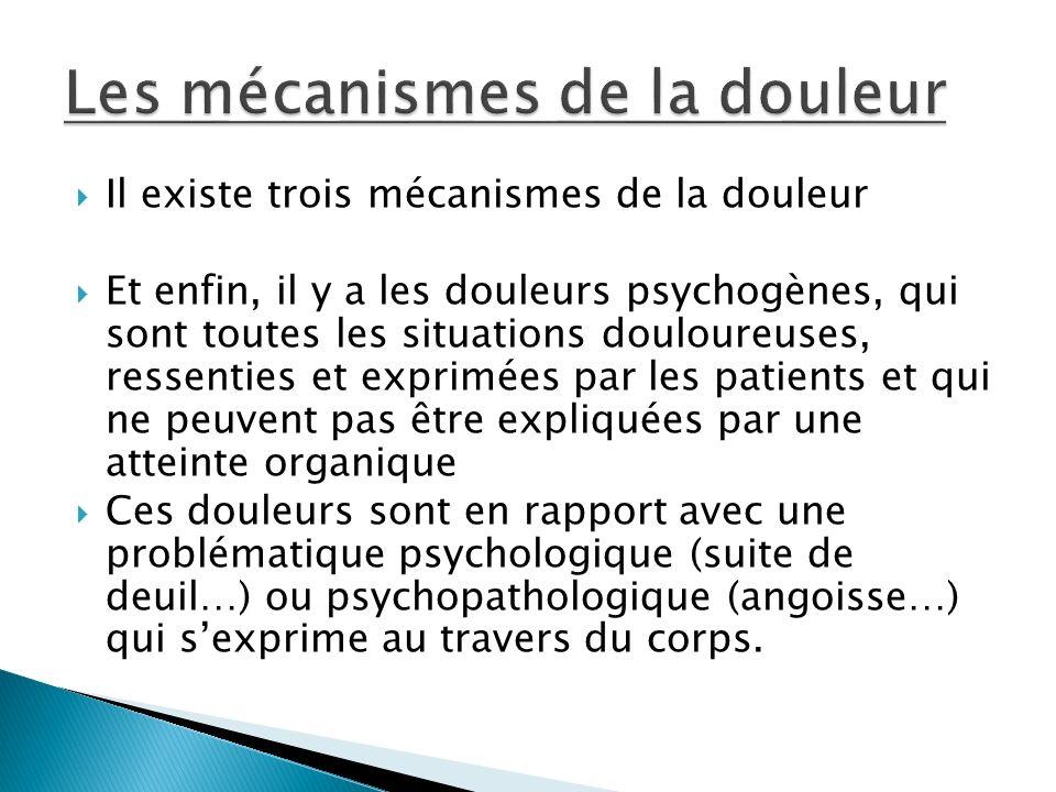 Il existe trois mécanismes de la douleur Et enfin, il y a les douleurs psychogènes, qui sont toutes les situations douloureuses, ressenties et exprimé