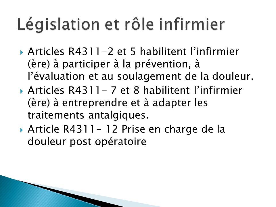 Articles R4311-2 et 5 habilitent linfirmier (ère) à participer à la prévention, à lévaluation et au soulagement de la douleur. Articles R4311- 7 et 8
