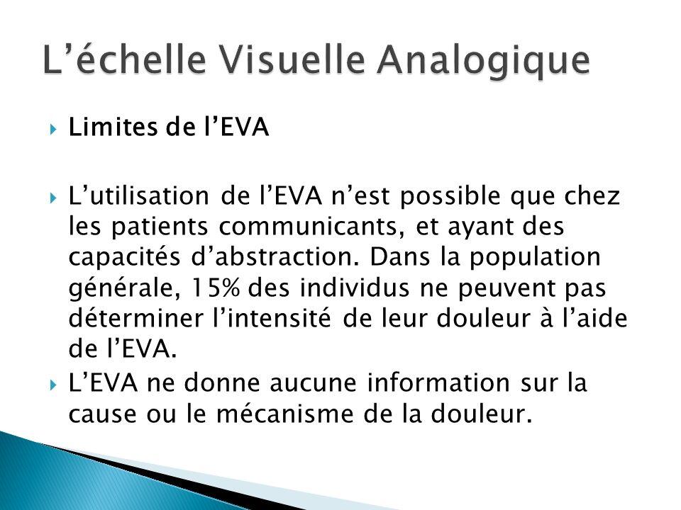 Limites de lEVA Lutilisation de lEVA nest possible que chez les patients communicants, et ayant des capacités dabstraction. Dans la population général