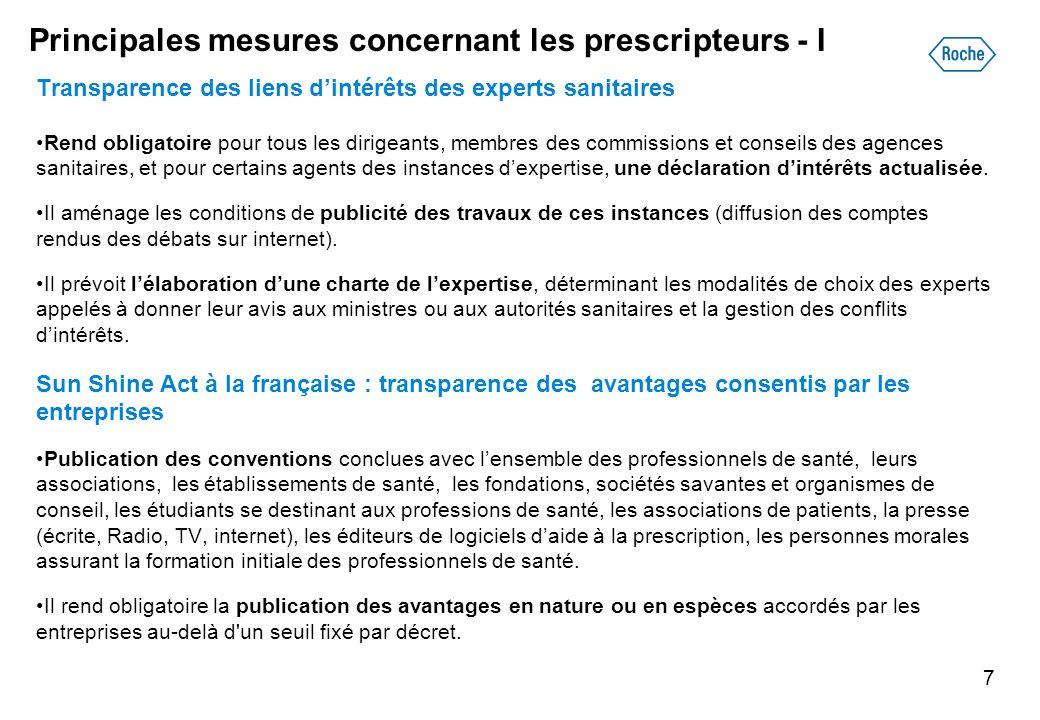 Principales mesures concernant les prescripteurs - I Transparence des liens dintérêts des experts sanitaires Rend obligatoire pour tous les dirigeants