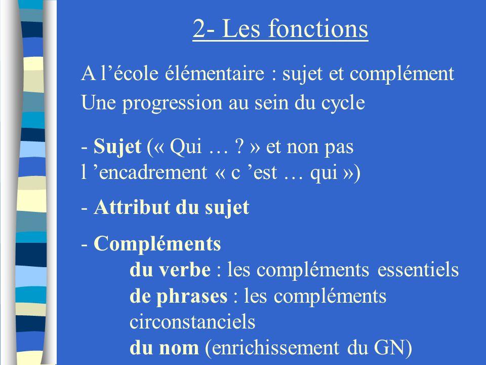 2- Les fonctions A lécole élémentaire : sujet et complément - Sujet (« Qui … ? » et non pas l encadrement « c est … qui ») - Attribut du sujet - Compl
