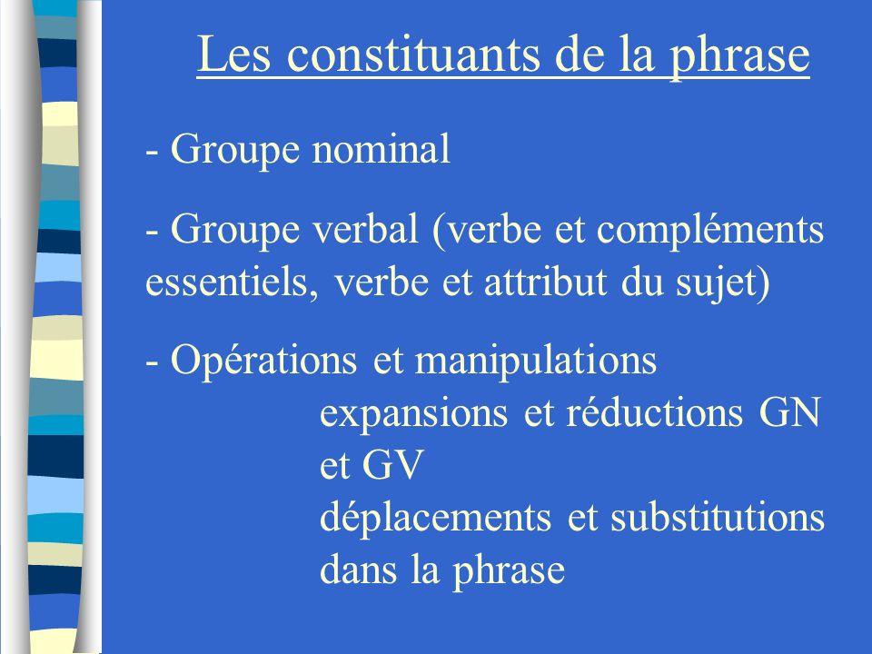 Les constituants de la phrase - Groupe nominal - Opérations et manipulations expansions et réductions GN et GV déplacements et substitutions dans la p