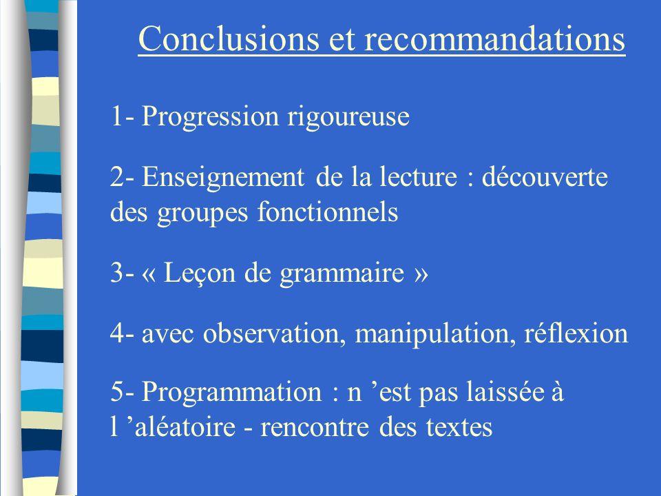 Conclusions et recommandations 1- Progression rigoureuse 2- Enseignement de la lecture : découverte des groupes fonctionnels 3- « Leçon de grammaire »