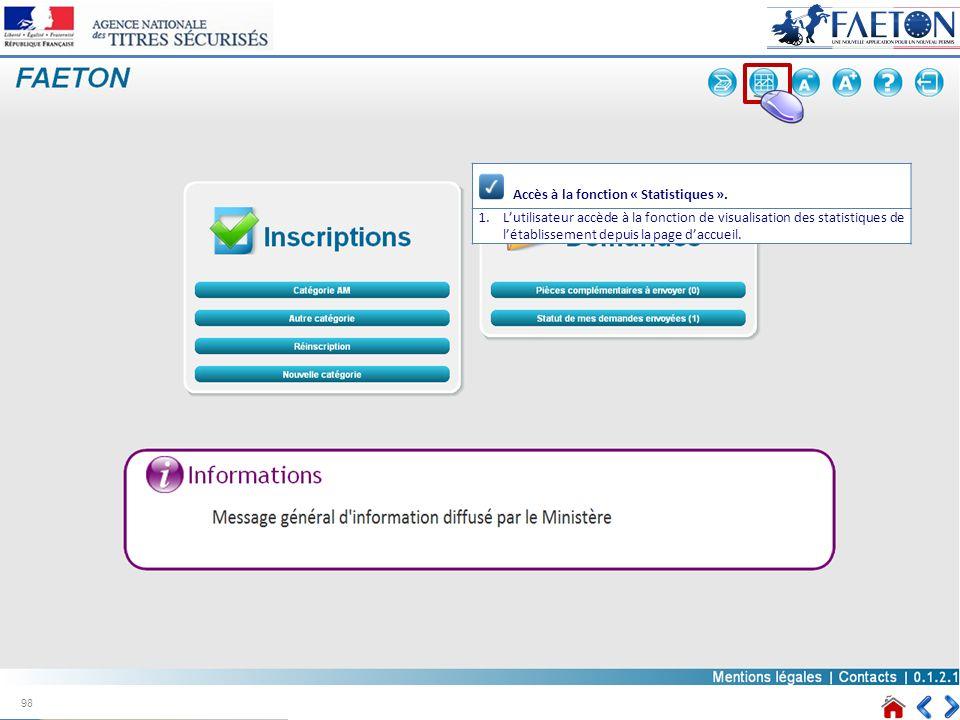 Accès à la fonction « Statistiques ». 1.Lutilisateur accède à la fonction de visualisation des statistiques de létablissement depuis la page daccueil.