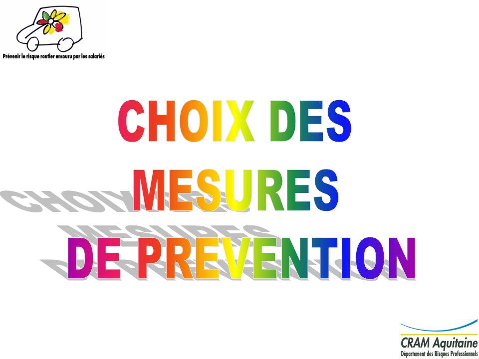 Les mesures de prévention proposées doivent être examinées au regard de plusieurs principes et critères afin de retenir plus sûrement les plus efficaces.