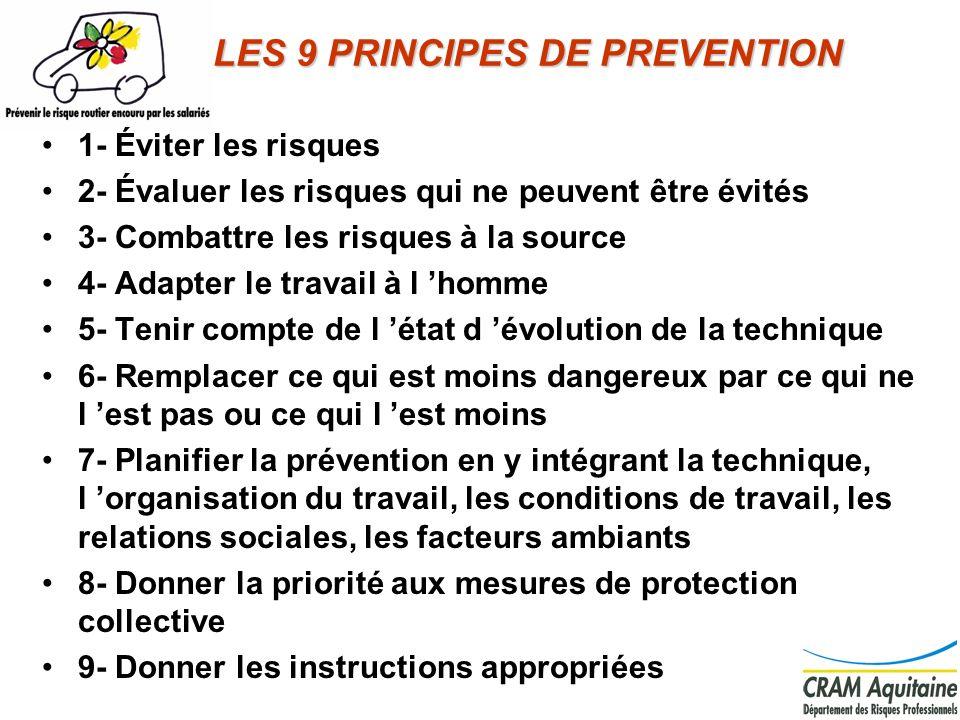 Démarche prévention du risque routier articulée autour de 4 questions - Quelles sont les possibilités de limiter l usage des véhicules .