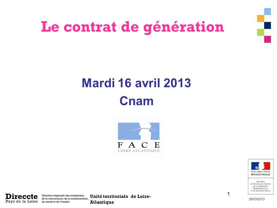 Unité territoriale de Loire- Atlantique 29/03/2013 1 Le contrat de génération Mardi 16 avril 2013 Cnam