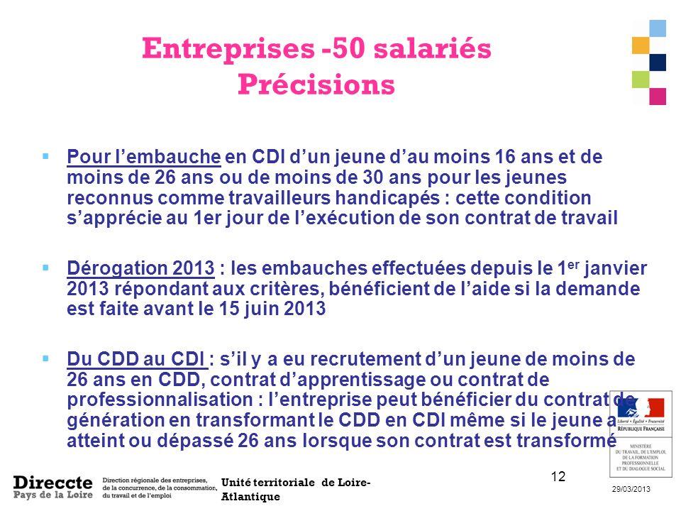 Unité territoriale de Loire- Atlantique 29/03/2013 12 Entreprises -50 salariés Précisions Pour lembauche en CDI dun jeune dau moins 16 ans et de moins