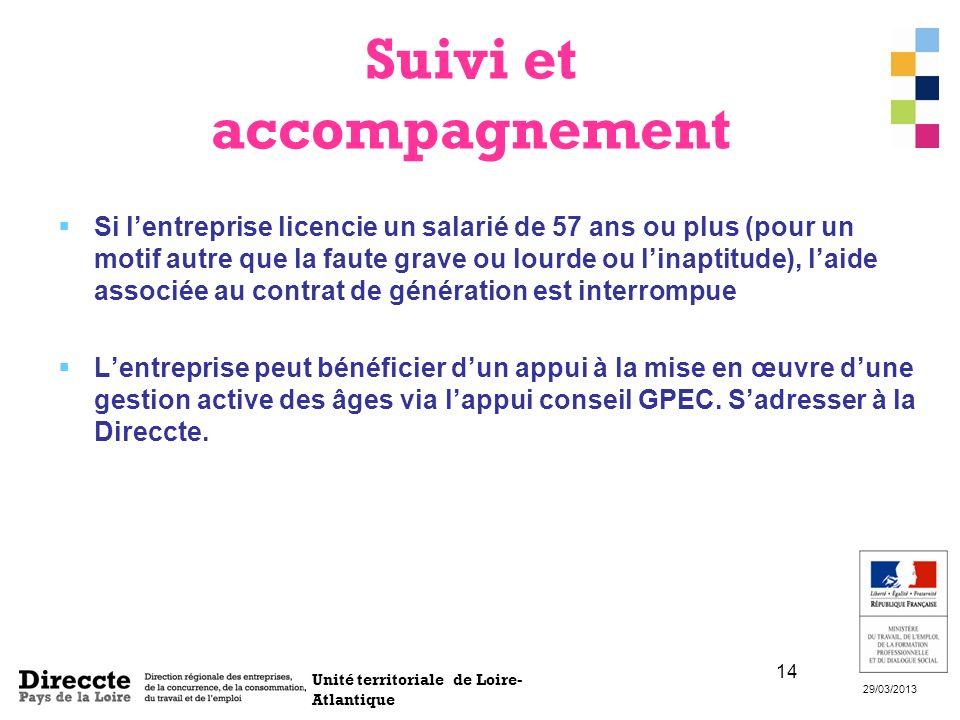 Unité territoriale de Loire- Atlantique 29/03/2013 14 Suivi et accompagnement Si lentreprise licencie un salarié de 57 ans ou plus (pour un motif autr