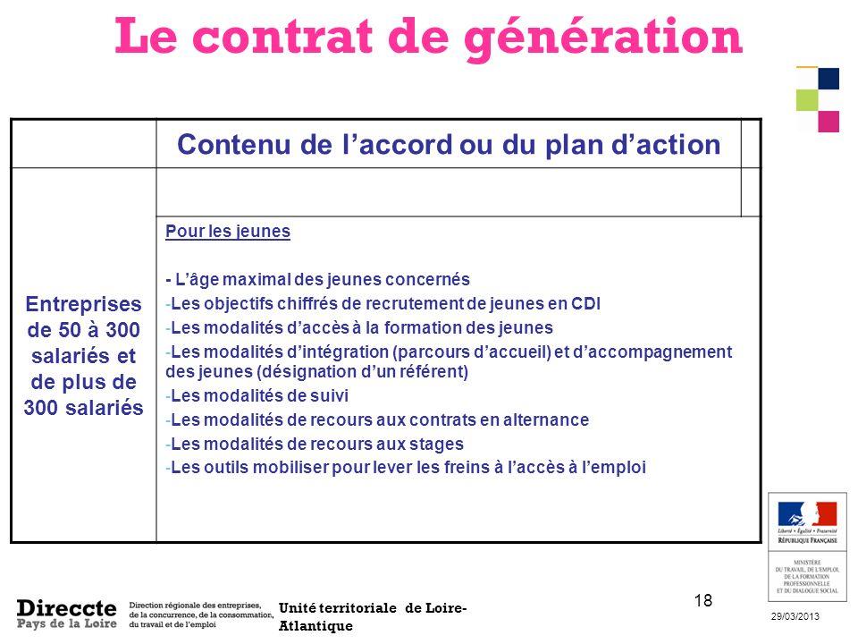 Unité territoriale de Loire- Atlantique 29/03/2013 18 Contenu de laccord ou du plan daction Entreprises de 50 à 300 salariés et de plus de 300 salarié