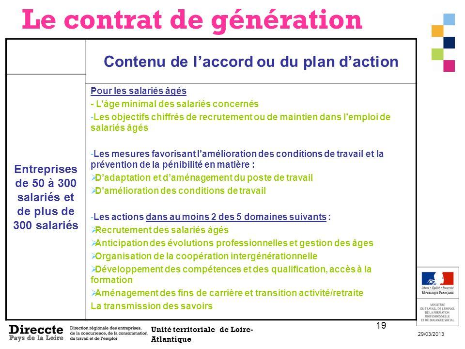 Unité territoriale de Loire- Atlantique 29/03/2013 19 Contenu de laccord ou du plan daction Entreprises de 50 à 300 salariés et de plus de 300 salarié