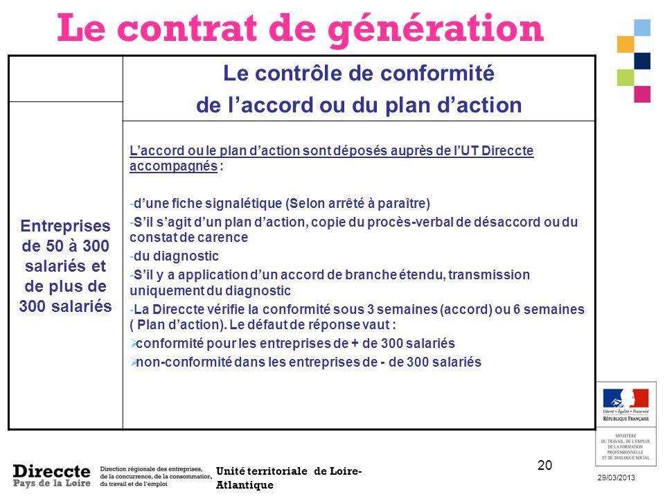 Unité territoriale de Loire- Atlantique 29/03/2013 20 Le contrôle de conformité de laccord ou du plan daction Entreprises de 50 à 300 salariés et de p