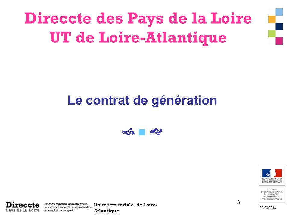 Unité territoriale de Loire- Atlantique 29/03/2013 3 Direccte des Pays de la Loire UT de Loire-Atlantique Le contrat de génération