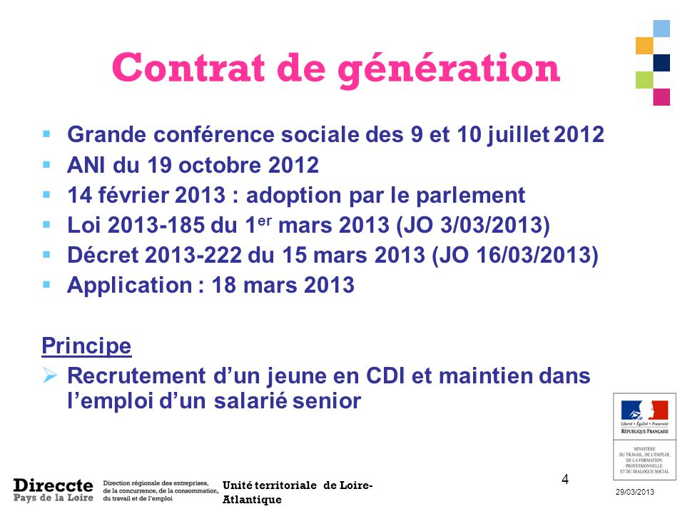 Unité territoriale de Loire- Atlantique 29/03/2013 4 Contrat de génération Grande conférence sociale des 9 et 10 juillet 2012 ANI du 19 octobre 2012 1