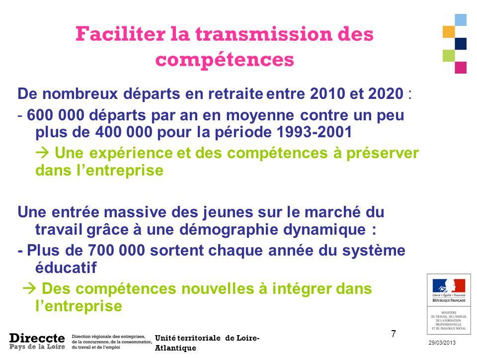 Unité territoriale de Loire- Atlantique 29/03/2013 7 Faciliter la transmission des compétences De nombreux départs en retraite entre 2010 et 2020 : -