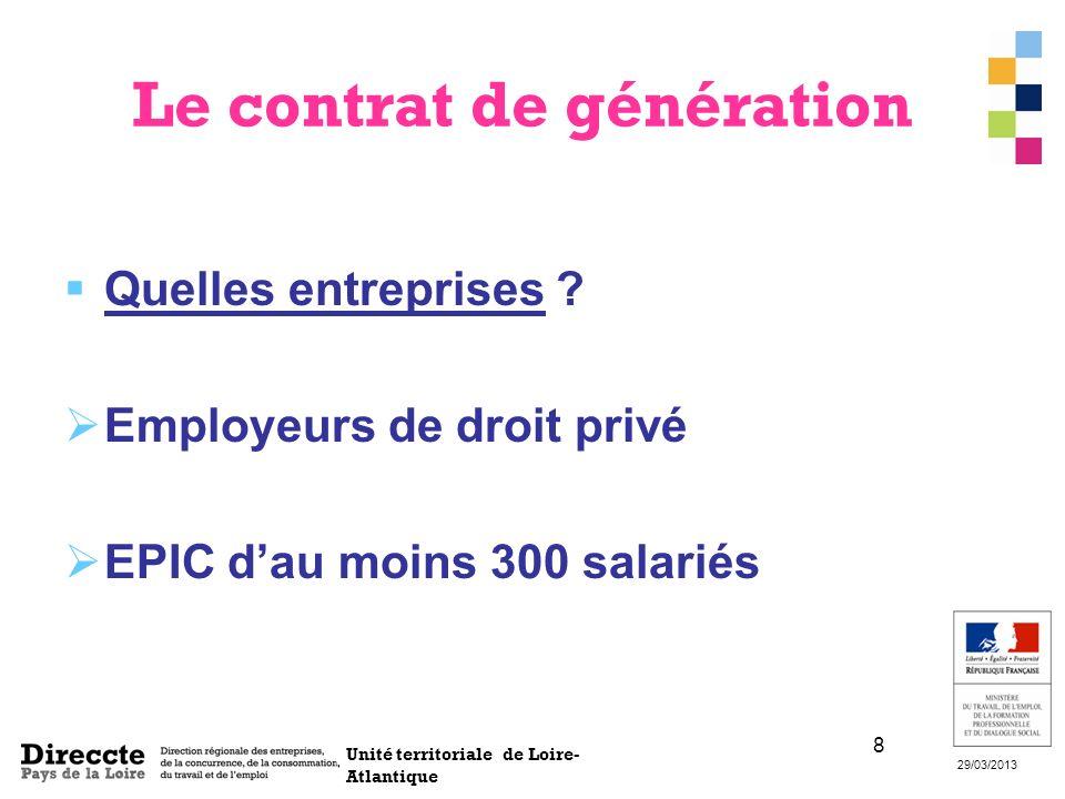 Unité territoriale de Loire- Atlantique 29/03/2013 8 Le contrat de génération Quelles entreprises ? Employeurs de droit privé EPIC dau moins 300 salar