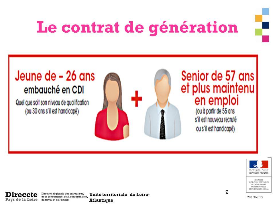 Unité territoriale de Loire- Atlantique 29/03/2013 9 Le contrat de génération
