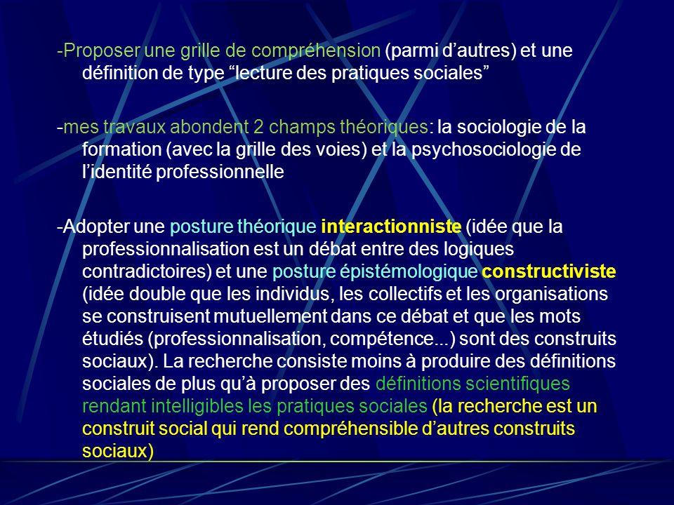 -Proposer une grille de compréhension (parmi dautres) et une définition de type lecture des pratiques sociales -mes travaux abondent 2 champs théoriqu
